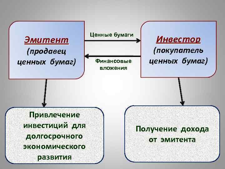 тема курсовых работ по созданию сайтов