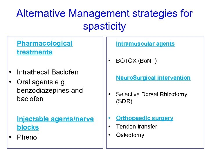 Alternative Management strategies for spasticity Pharmacological treatments Intramuscular agents • BOTOX (Bo. NT) •