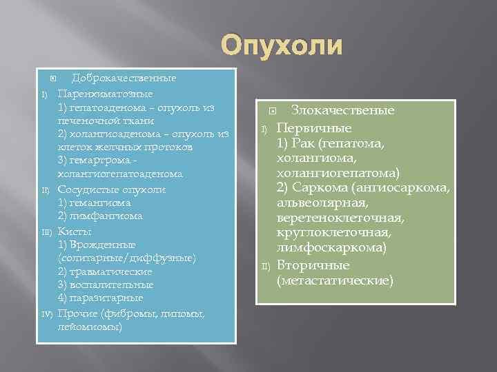 Опухоли I) III) IV) Доброкачественные Паренхиматозные 1) гепатоаденома – опухоль из печеночной ткани 2)