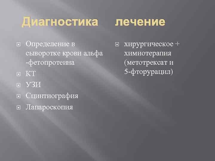 Диагностика Определение в сыворотке крови альфа -фетопротеина КТ УЗИ Сцинтиография Лапароскопия лечение хирургическое +