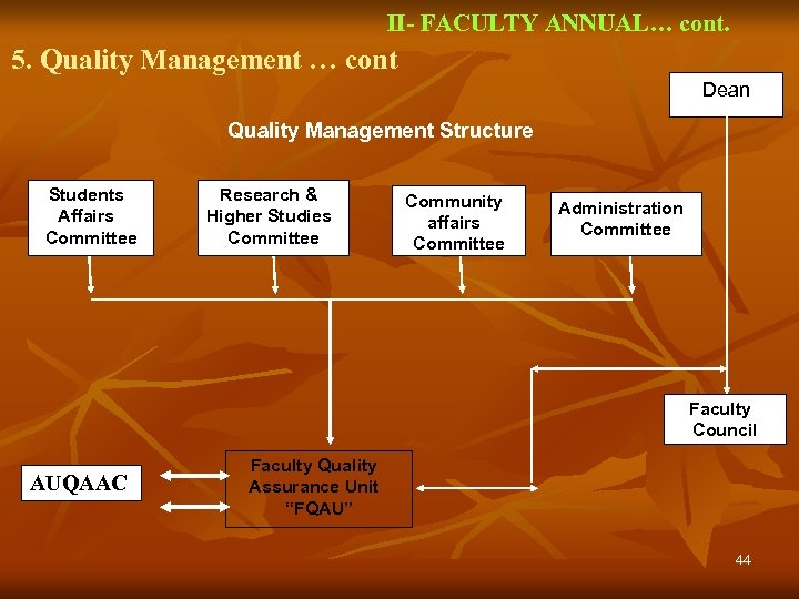 II- FACULTY ANNUAL… cont. 5. Quality Management … cont Dean Quality Management Structure Students