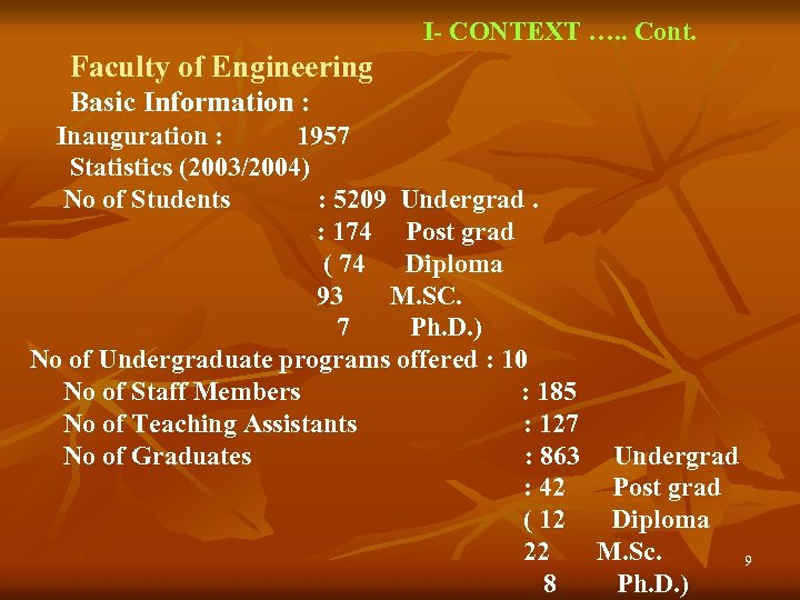 I- CONTEXT …. . Cont. Faculty of Engineering Basic Information : Inauguration :