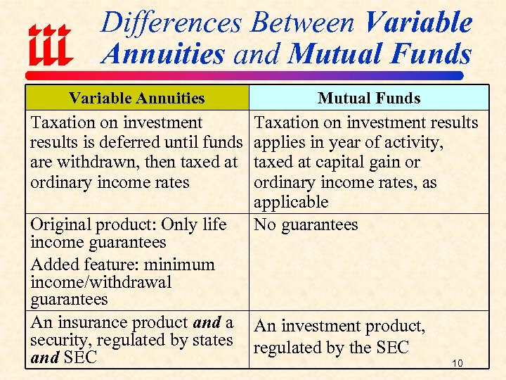 Differences Between Variable Annuities and Mutual Funds Variable Annuities Mutual Funds Taxation on investment