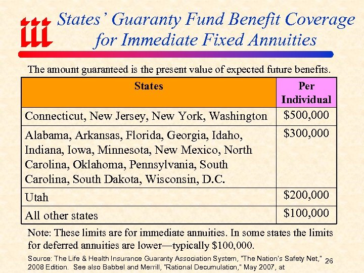 States' Guaranty Fund Benefit Coverage for Immediate Fixed Annuities The amount guaranteed is the