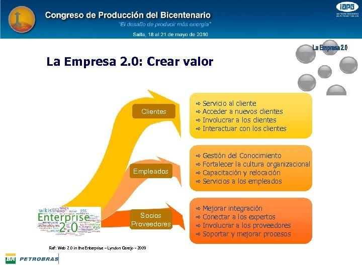La Empresa 2. 0: Crear valor Clientes Empleados Socios Proveedores Ref: Web 2. 0