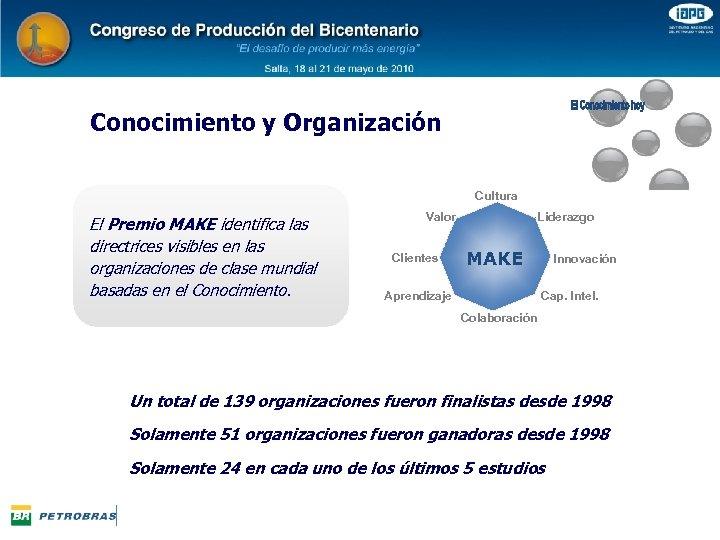 Conocimiento y Organización Cultura El Premio MAKE identifica las directrices visibles en las organizaciones