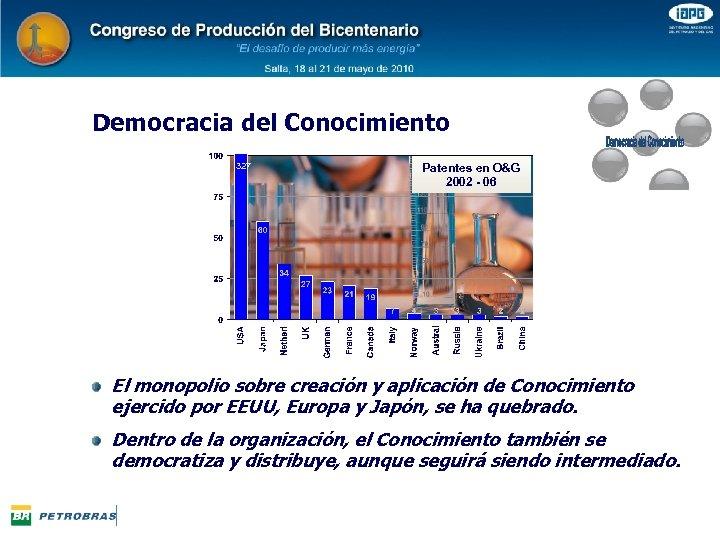Democracia del Conocimiento 327 Patentes en O&G 2002 - 06 El monopolio sobre creación
