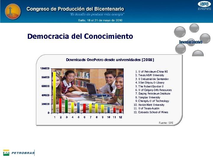 Democracia del Conocimiento Downloads One. Petro desde universidades [2008] 1. U of Petroleum-China NE