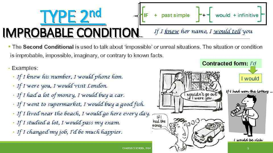 nd TYPE 2 IF IMPROBABLE CONDITION + past simple + would + infinitive If