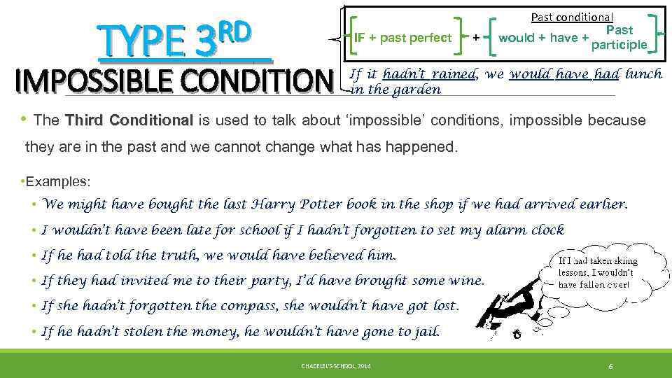 RD TYPE 3 IF + past perfect IMPOSSIBLE CONDITION + Past conditional Past would