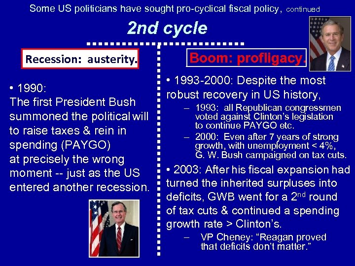 Some US politicians have sought pro-cyclical fiscal policy, continued 2 nd cycle Recession: