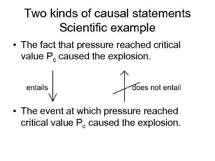 Two kinds of causal statements Scientific example • The fact that pressure reached critical