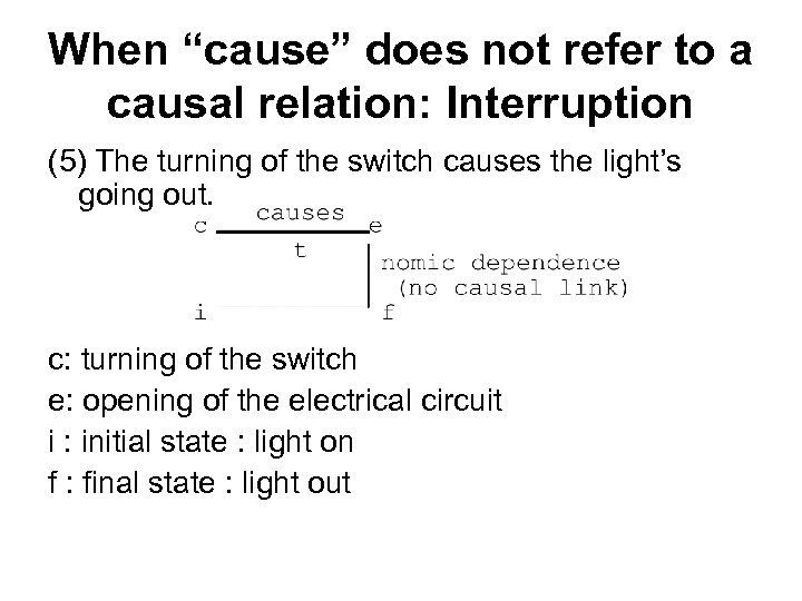 "When ""cause"" does not refer to a causal relation: Interruption (5) The turning of"