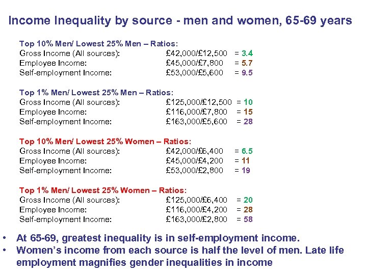 Income Inequality by source - men and women, 65 -69 years Top 10% Men/