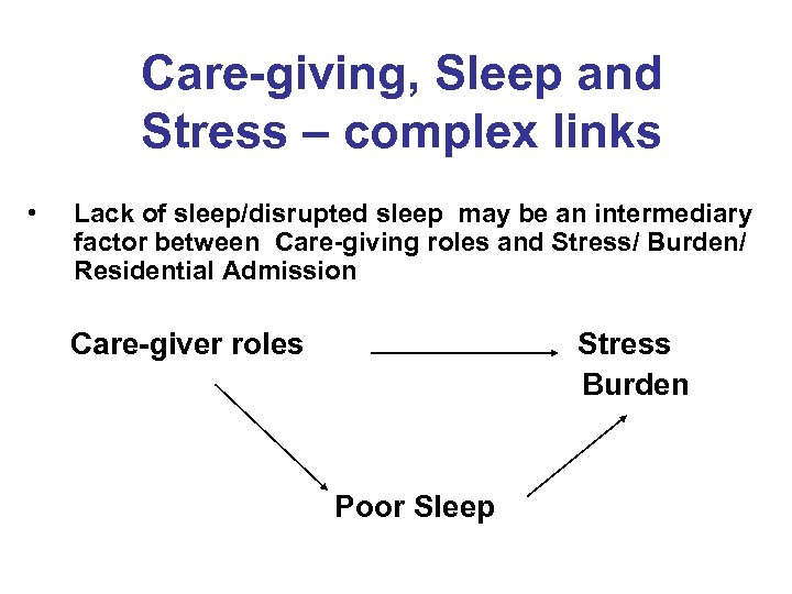 Care-giving, Sleep and Stress – complex links • Lack of sleep/disrupted sleep may be