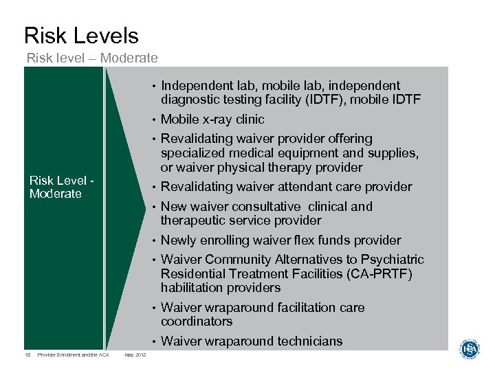 Risk Levels Risk level – Moderate • • • Risk Level Moderate • •