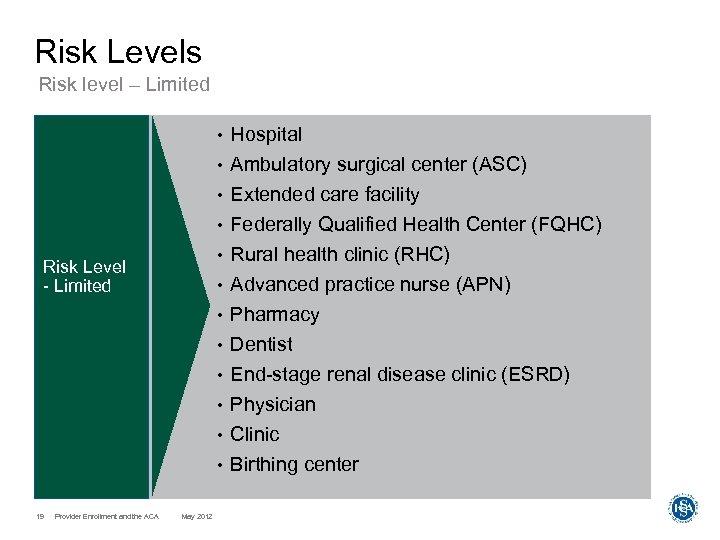 Risk Levels Risk level – Limited • Hospital • Ambulatory surgical center (ASC) •
