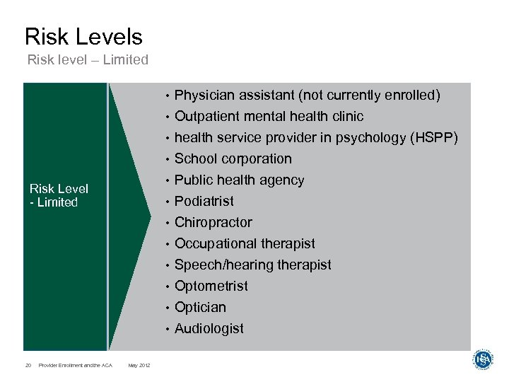 Risk Levels Risk level – Limited • Physician assistant (not currently enrolled) • Outpatient