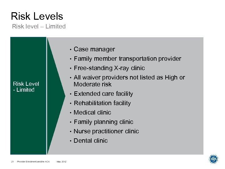 Risk Levels Risk level – Limited Case manager • Family member transportation provider •