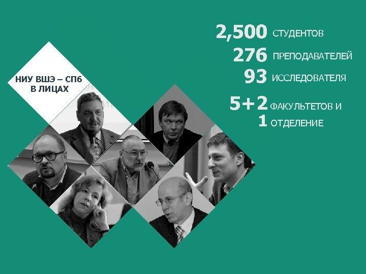 НИУ ВШЭ – СПб В ЛИЦАХ 2, 500 СТУДЕНТОВ 276 ПРЕПОДАВАТЕЛЕЙ 93 ИССЛЕДОВАТЕЛЯ 5+2