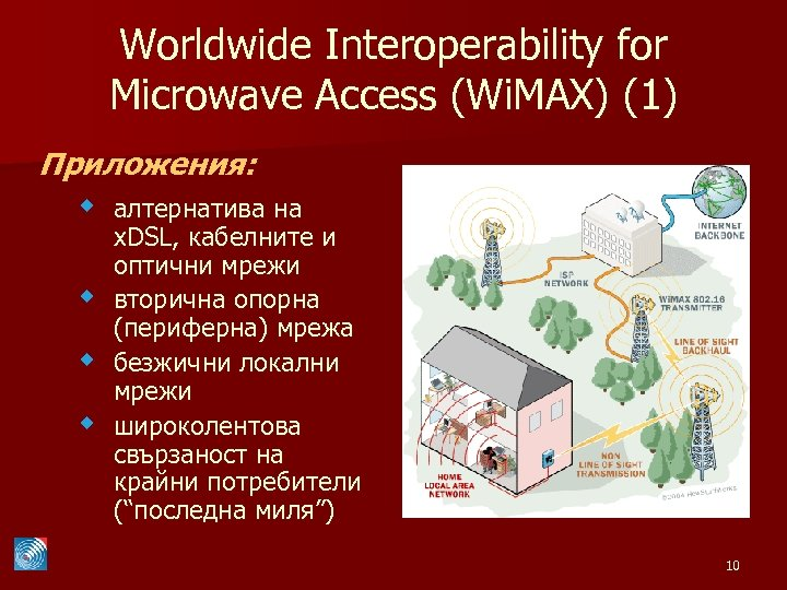 Worldwide Interoperability for Microwave Access (Wi. MAX) (1) Приложения: w алтернатива на w w