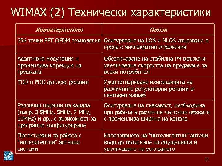 WIMAX (2) Технически характеристики Характеристики Ползи 256 точки FFT OFDM технология Осигуряване на LOS