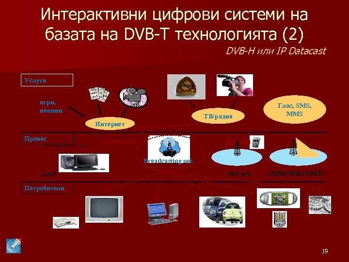 Интерактивни цифрови системи на базата на DVB-T технологията (2) DVB-H или IP Datacast Услуги