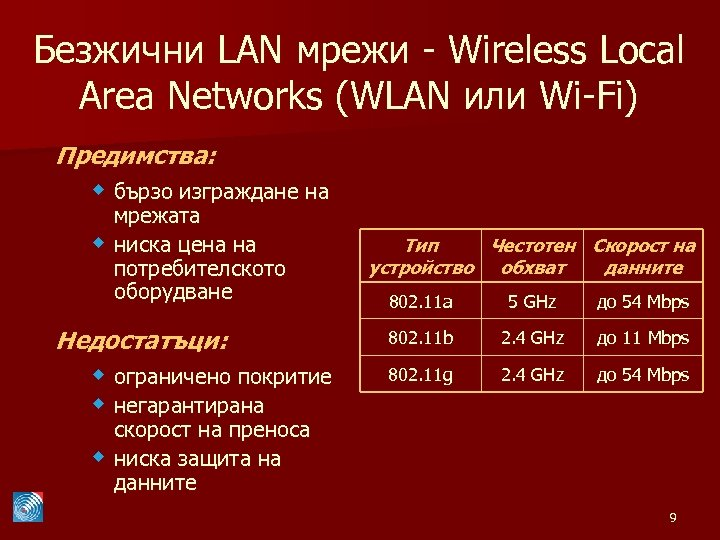 Безжични LAN мрежи - Wireless Local Area Networks (WLAN или Wi-Fi) Предимства: w бързо