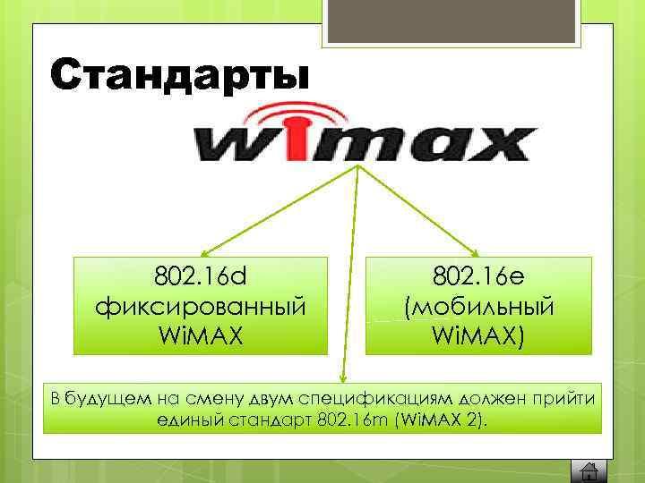 Стандарты 802. 16 d фиксированный Wi. MAX 802. 16 e (мобильный Wi. MAX) В