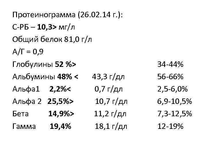 Протеинограмма (26. 02. 14 г. ): С-РБ – 10, 3> мг/л Общий белок 81,
