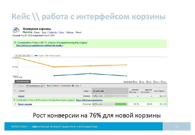 Кейс \ работа с интерфейсом корзины Рост конверсии на 76% для новой корзины Web.