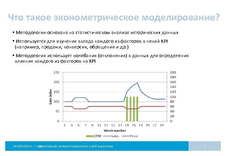 Что такое эконометрическое моделирование? • Методология основана на статистическом анализе исторических данных • Используется