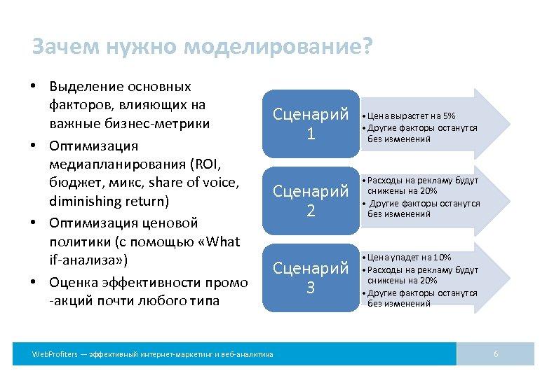 Зачем нужно моделирование? • Выделение основных факторов, влияющих на важные бизнес-метрики • Оптимизация медиапланирования