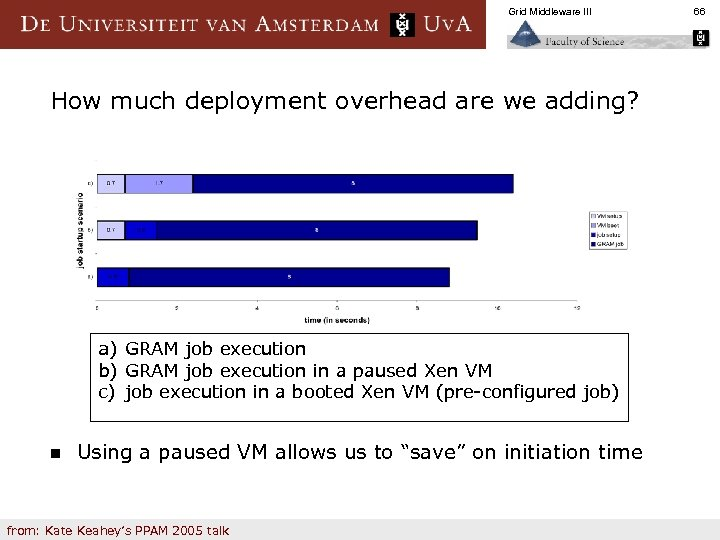 Grid Middleware III How much deployment overhead are we adding? a) GRAM job execution