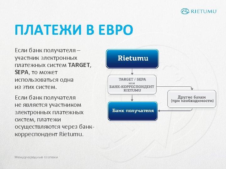 ПЛАТЕЖИ В ЕВРО Если банк получателя – участник электронных платежных систем TARGET, SEPA, то