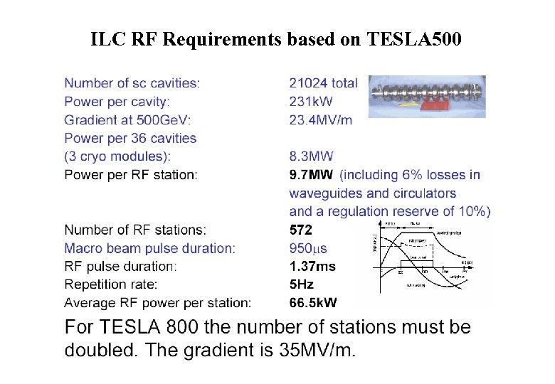 ILC RF Requirements based on TESLA 500