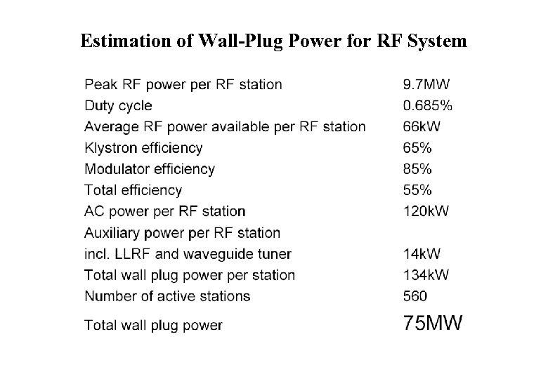 Estimation of Wall-Plug Power for RF System