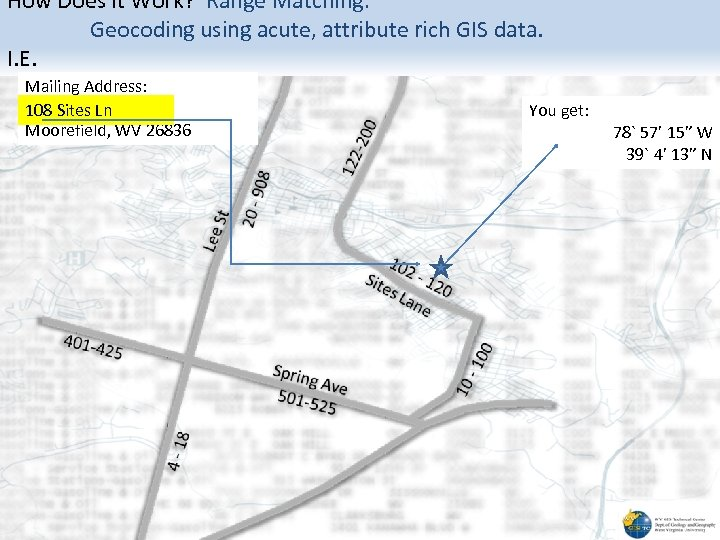 How Does it Work? Range Matching: Geocoding using acute, attribute rich GIS data. I.