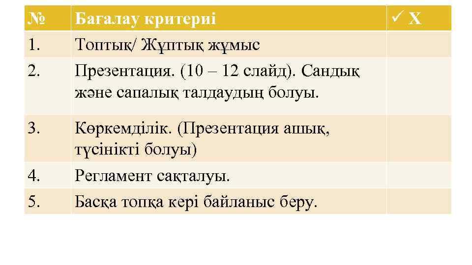 № 1. 2. Бағалау критериі Топтық/ Жұптық жұмыс Презентация. (10 – 12 слайд). Сандық