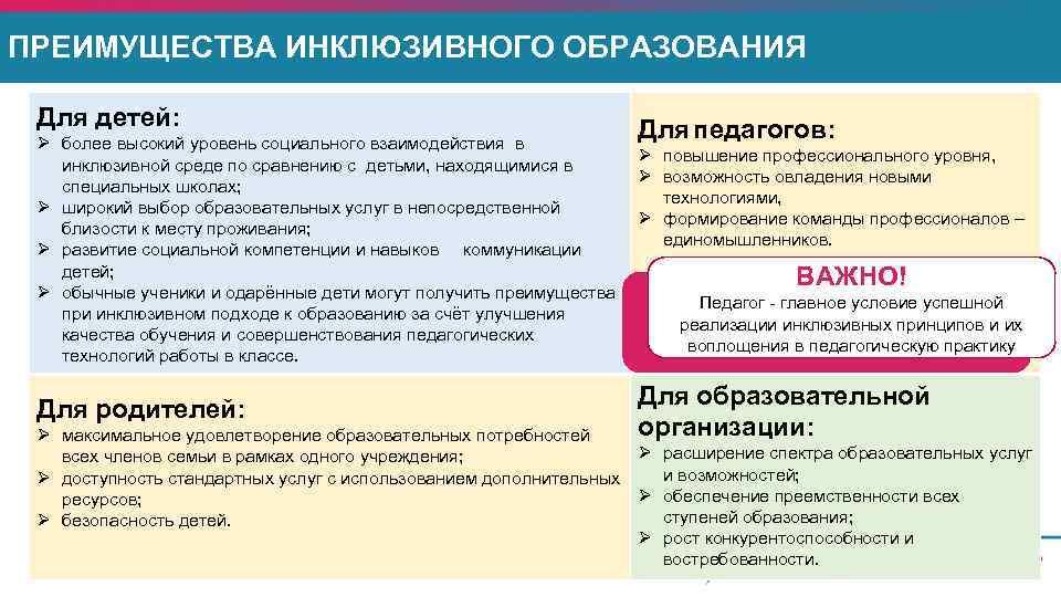 инклюзивное образование в россии плюсы и минусы работы кирилла задолго