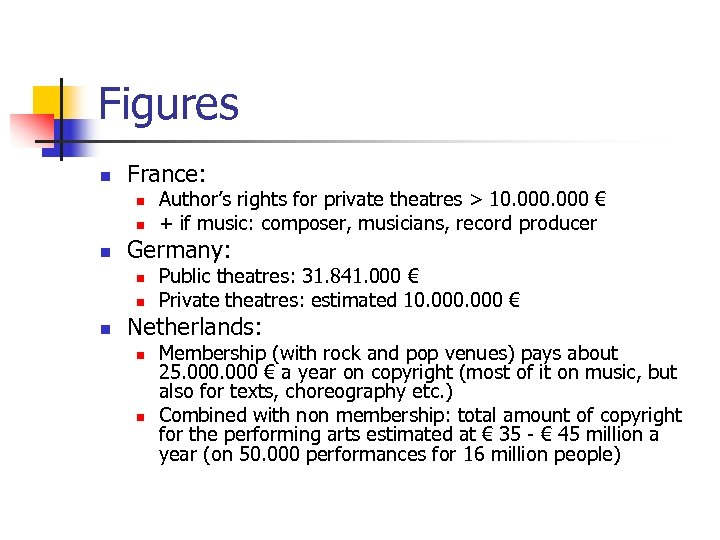 Figures n France: n n n Germany: n n n Author's rights for private