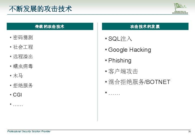 不断发展的攻击技术 传统 的攻击 技术 的发 展 • 密码猜测 • SQL注入 • 社会 程 •