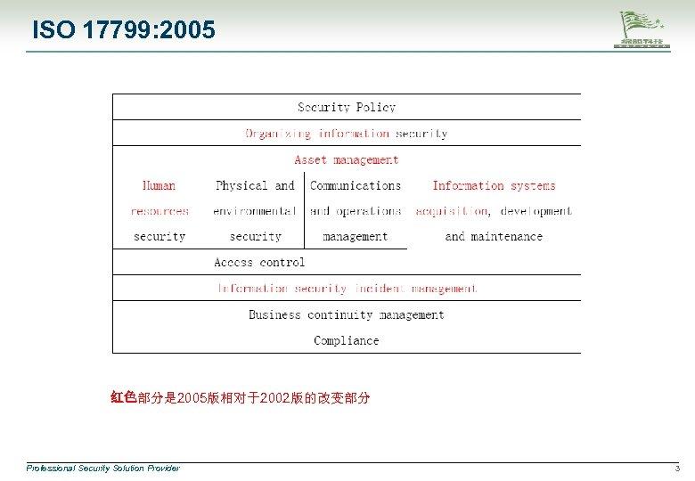 ISO 17799: 2005 红色部分是 2005版相对于2002版的改变部分 Professional Security Solution Provider 3