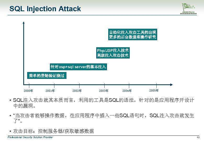 SQL Injection Attack 自动化注入攻击 具的出现 更多的后台数据库操作研究 Php/JSP注入技术 高级注入攻击技术 针对asp+sql server的基本注入 简单的登陆验证绕过 2000年 2001年 2002年