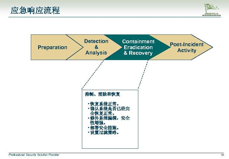 应急响应流程 Preparation Detection & Analysis Containment Eradication & Recovery Post-Incident Activity 抑制、消除和恢复 • 恢复系统正常。