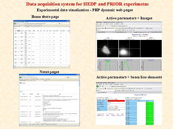 Data acquisition system for HEDP and PRIOR experimetns Experimental data visualization - PHP dynamic