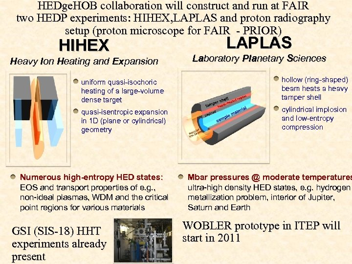 HEDge. HOB collaboration will construct and run at FAIR two HEDP experiments: HIHEX, LAPLAS
