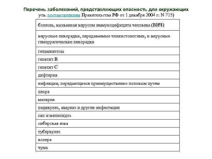 Перечень заболеваний, представляющих опасность для окружающих утв. постановлением Правительства РФ от 1 декабря 2004