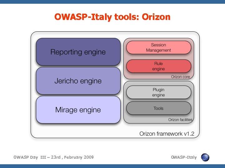 OWASP-Italy tools: Orizon OWASP Day III – 23 rd , February 2009 O WASP-Italy
