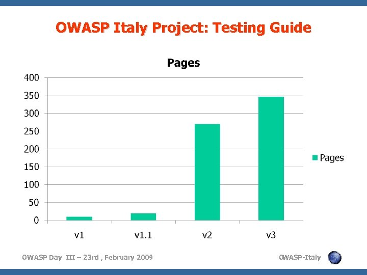 OWASP Italy Project: Testing Guide OWASP Day III – 23 rd , February 2009